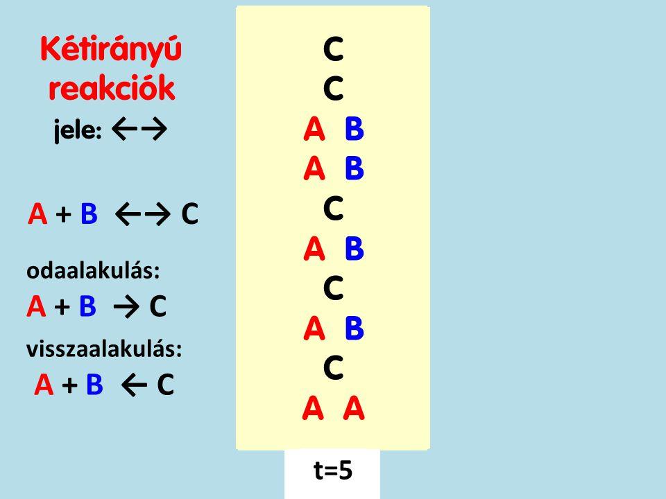 A B C A A C A B A A C A B A A A B C A A C A B A A A B A A A B A A