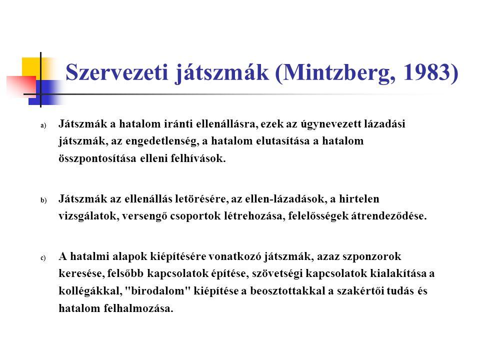Szervezeti játszmák (Mintzberg, 1983)