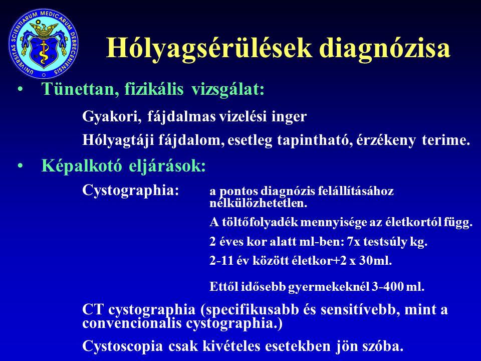 Hólyagsérülések diagnózisa