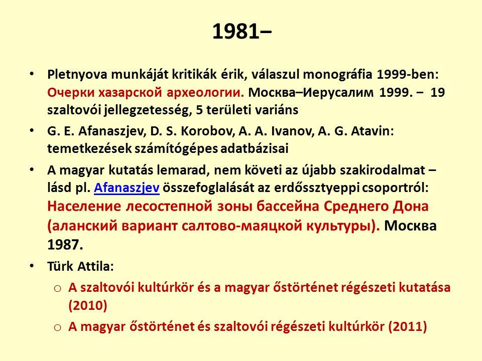 1981‒