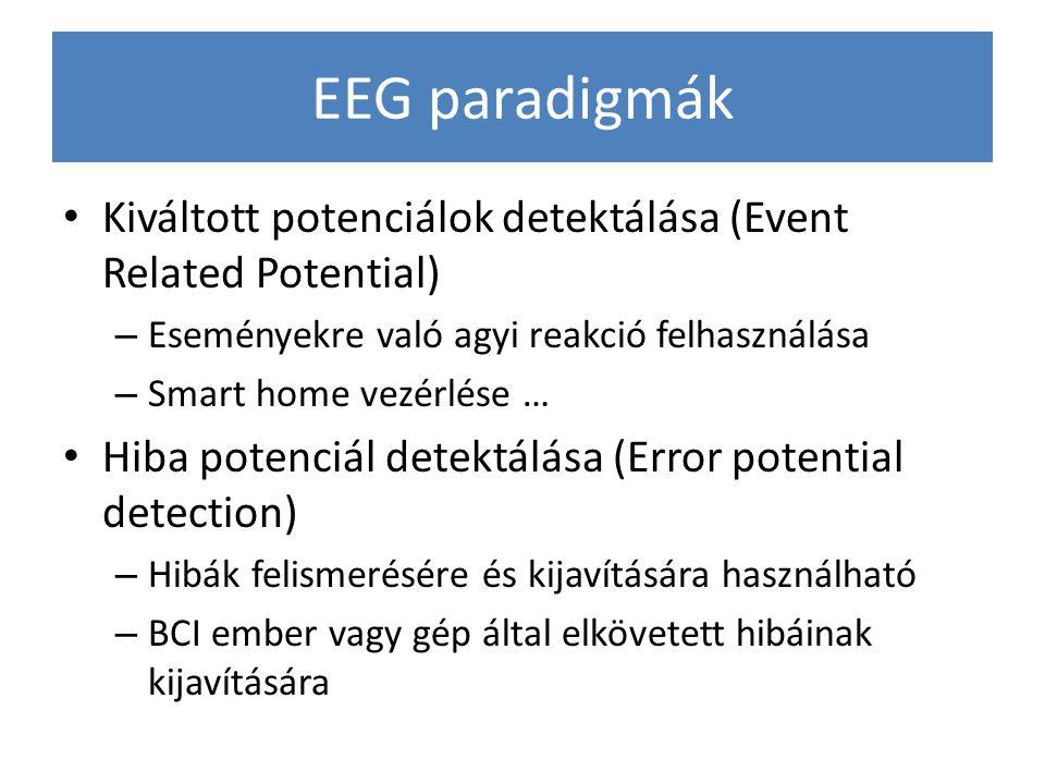 EEG paradigmák Kiváltott potenciálok detektálása (Event Related Potential) Eseményekre való agyi reakció felhasználása.