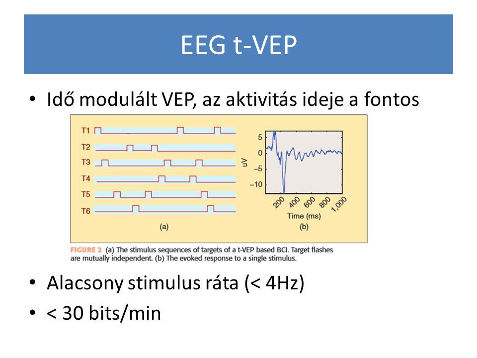 EEG t-VEP Idő modulált VEP, az aktivitás ideje a fontos