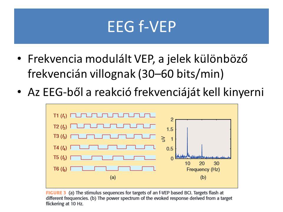 EEG f-VEP Frekvencia modulált VEP, a jelek különböző frekvencián villognak (30–60 bits/min) Az EEG-ből a reakció frekvenciáját kell kinyerni.