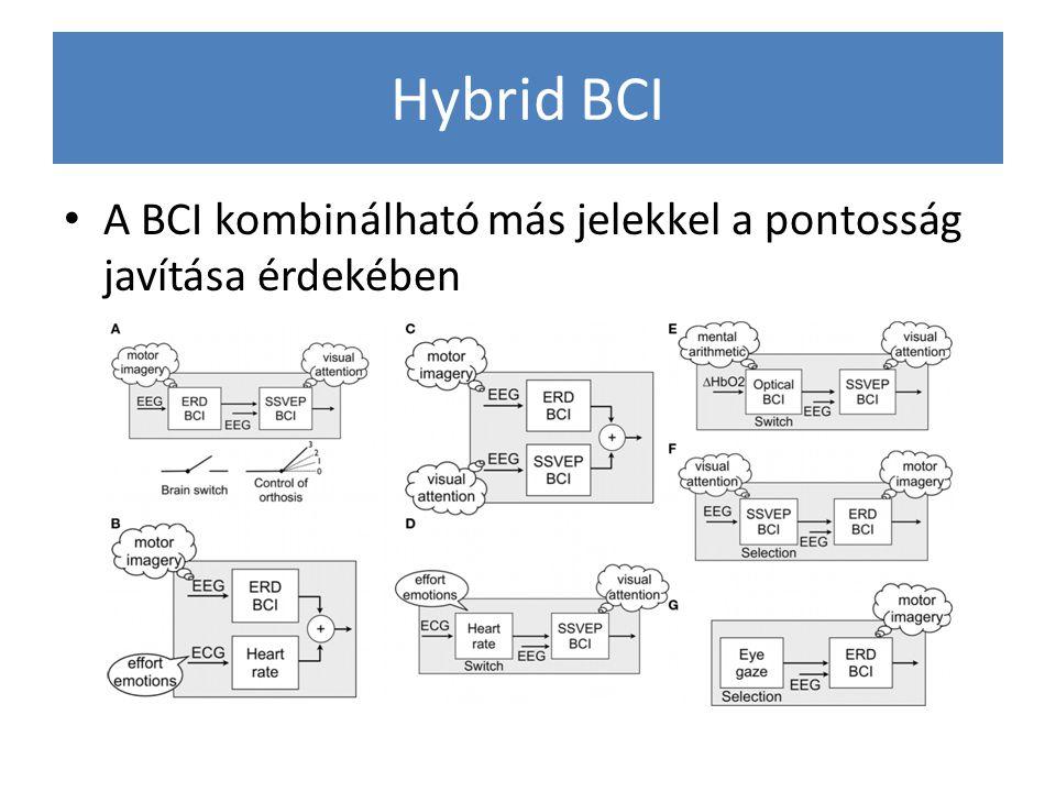 Hybrid BCI A BCI kombinálható más jelekkel a pontosság javítása érdekében