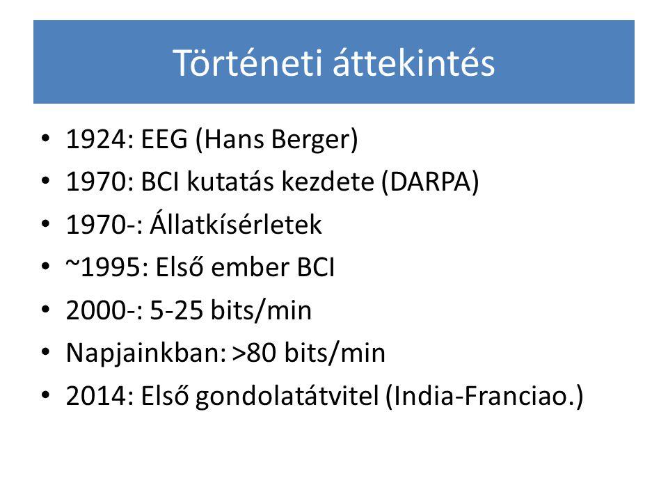 Történeti áttekintés 1924: EEG (Hans Berger)