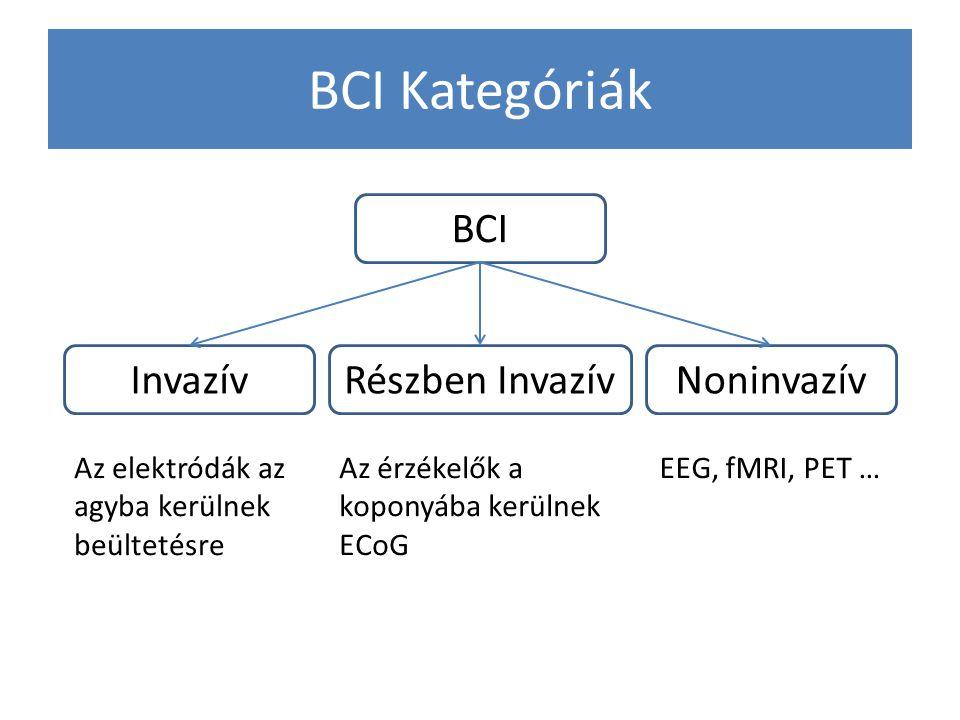 BCI Kategóriák BCI Invazív Részben Invazív Noninvazív