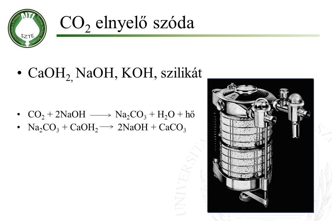 CO2 elnyelő szóda CaOH2, NaOH, KOH, szilikát