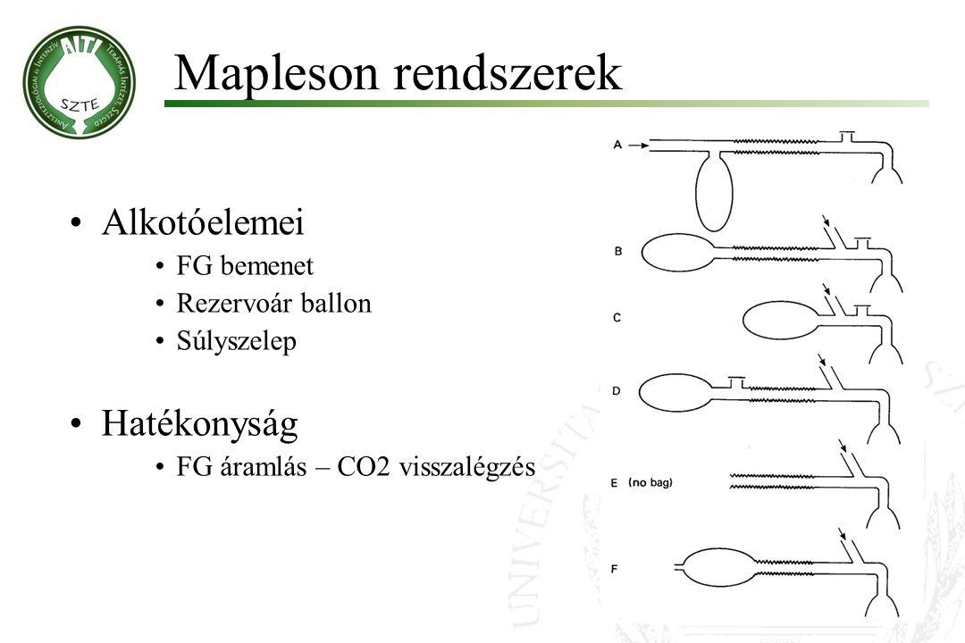 Mapleson rendszerek Alkotóelemei Hatékonyság FG bemenet