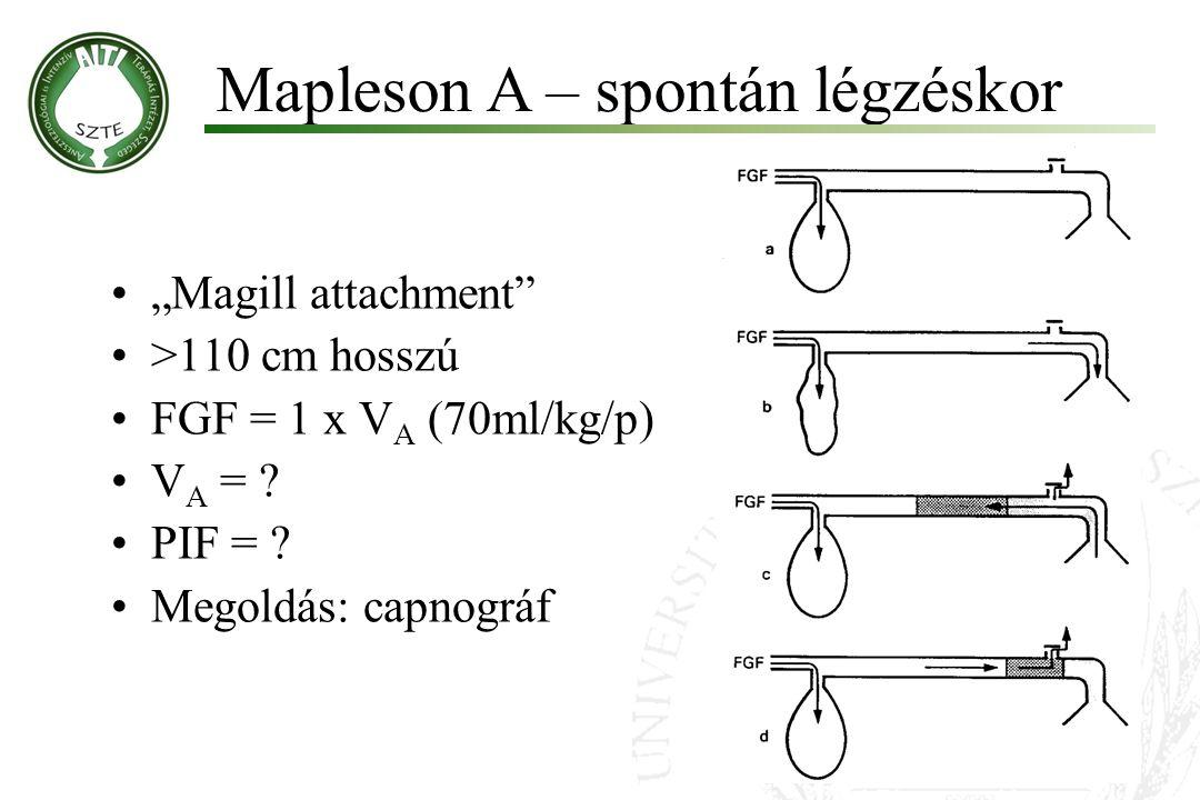 Mapleson A – spontán légzéskor