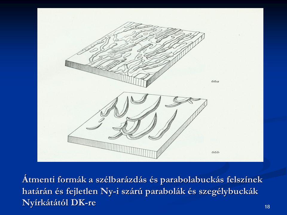 Átmenti formák a szélbarázdás és parabolabuckás felszínek határán és fejletlen Ny-i szárú parabolák és szegélybuckák Nyírkátától DK-re