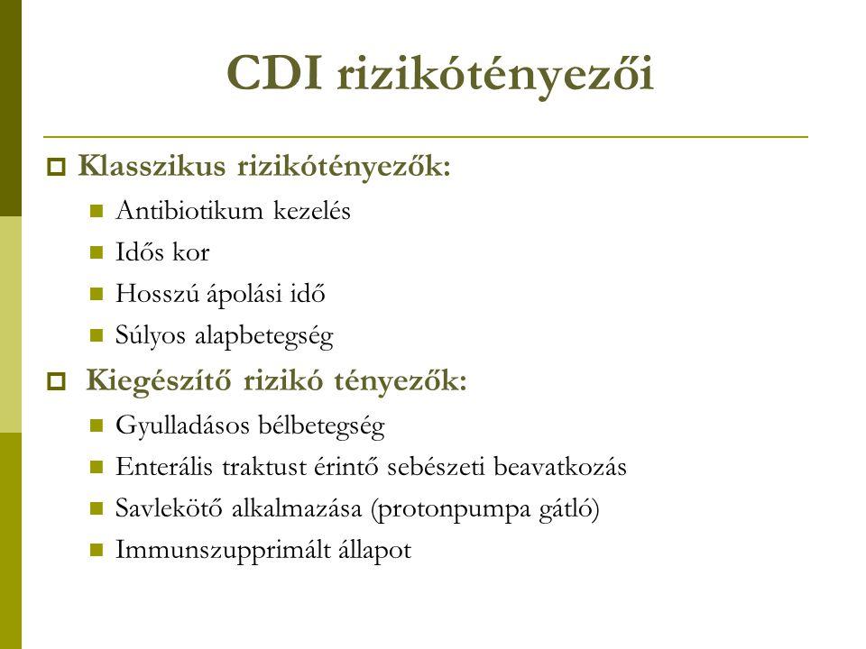 CDI rizikótényezői Klasszikus rizikótényezők: