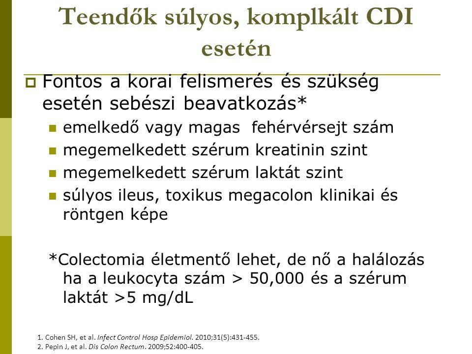 Teendők súlyos, komplkált CDI esetén