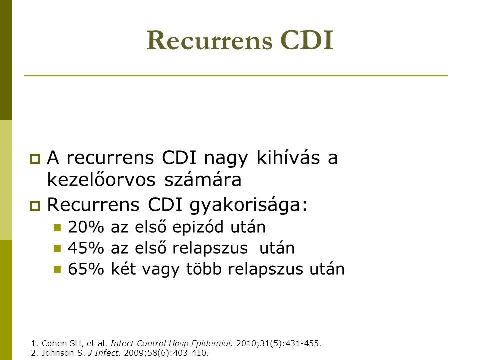 Recurrens CDI A recurrens CDI nagy kihívás a kezelőorvos számára