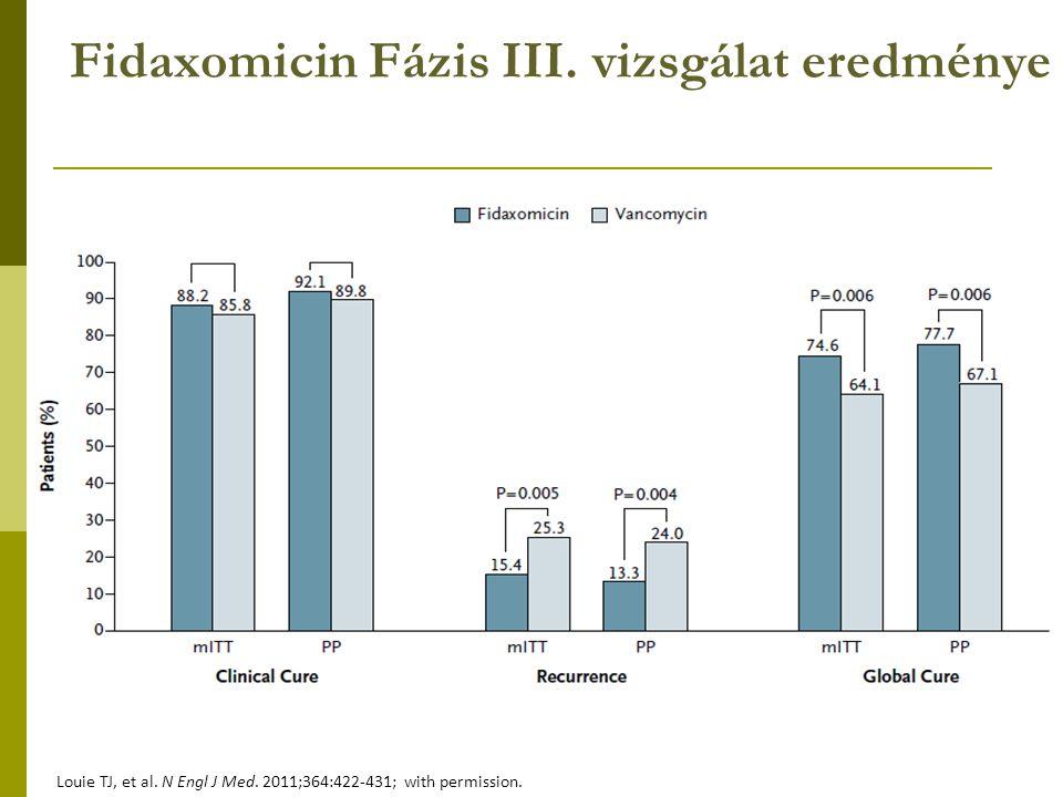 Fidaxomicin Fázis III. vizsgálat eredménye