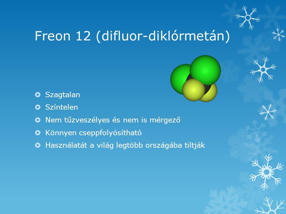 Freon 12 (difluor-diklórmetán)
