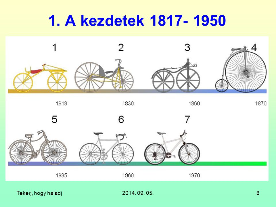 1. A kezdetek 1817- 1950 Tekerj, hogy haladj 2014. 09. 05.