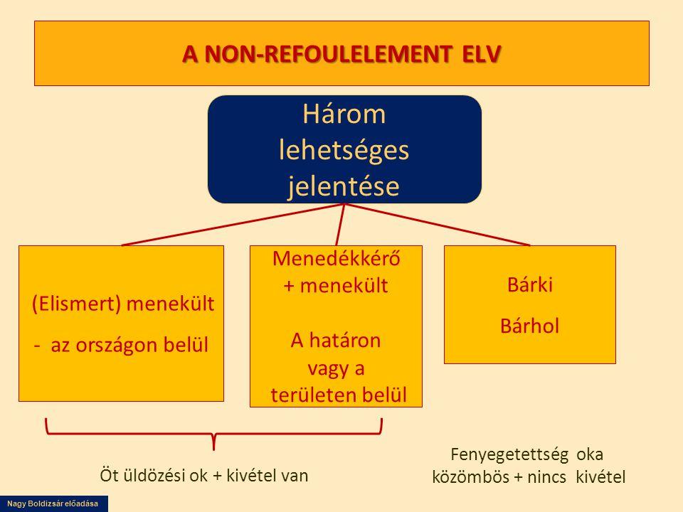 A NON-REFOULELEMENT ELV