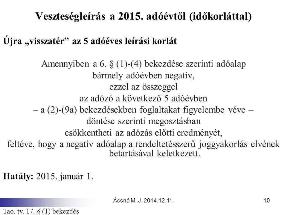 Veszteségleírás a 2015. adóévtől (időkorláttal)