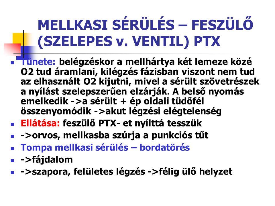 MELLKASI SÉRÜLÉS – FESZÜLŐ (SZELEPES v. VENTIL) PTX