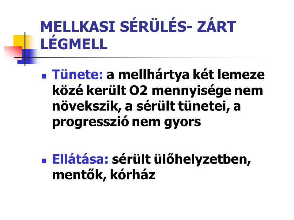 MELLKASI SÉRÜLÉS- ZÁRT LÉGMELL