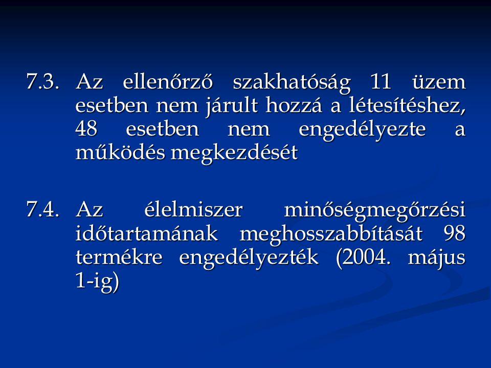 7. 3. Az ellenőrző szakhatóság 11 üzem