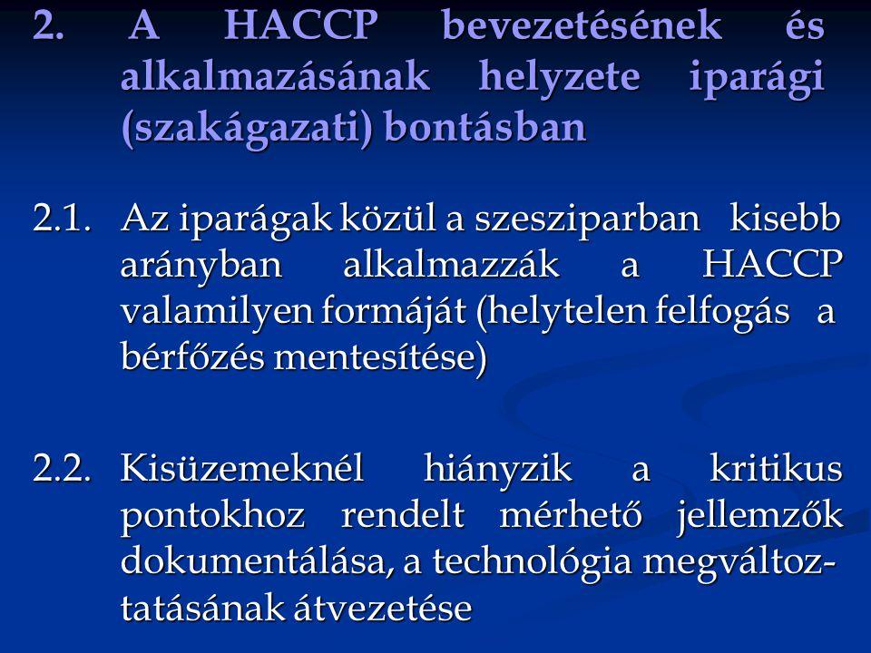 2. A HACCP bevezetésének és. alkalmazásának helyzete iparági