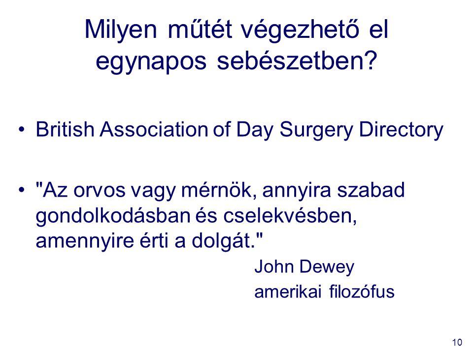 Milyen műtét végezhető el egynapos sebészetben