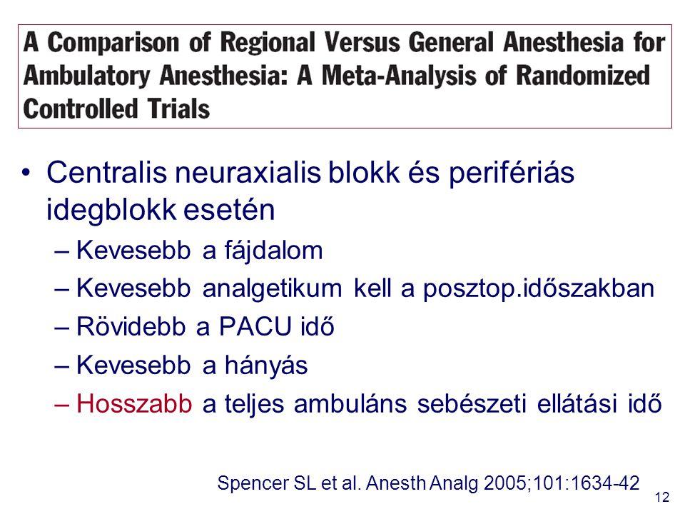 Centralis neuraxialis blokk és perifériás idegblokk esetén