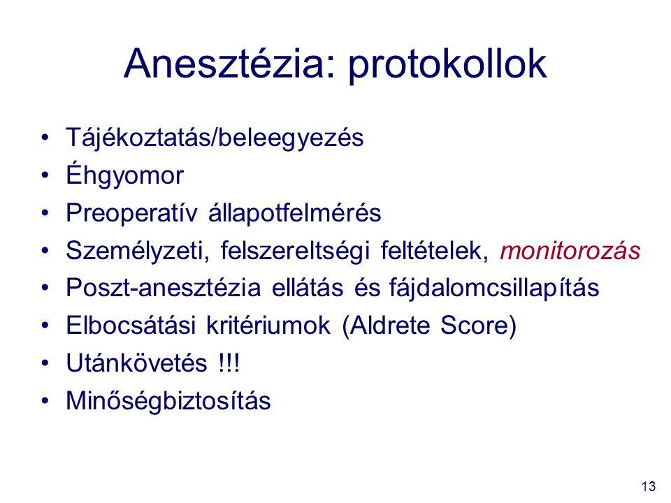 Anesztézia: protokollok