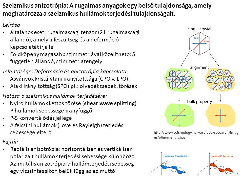 Szeizmikus anizotrópia: A rugalmas anyagok egy belső tulajdonsága, amely meghatározza a szeizmikus hullámok terjedési tulajdonságait.