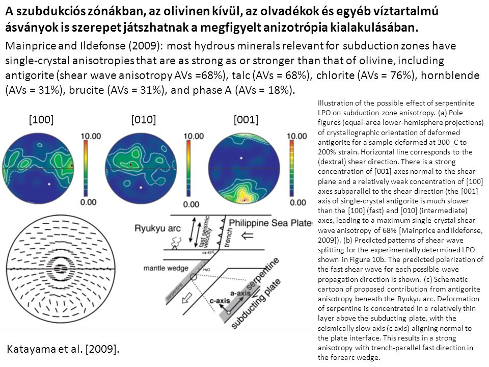 A szubdukciós zónákban, az olivinen kívül, az olvadékok és egyéb víztartalmú ásványok is szerepet játszhatnak a megfigyelt anizotrópia kialakulásában.