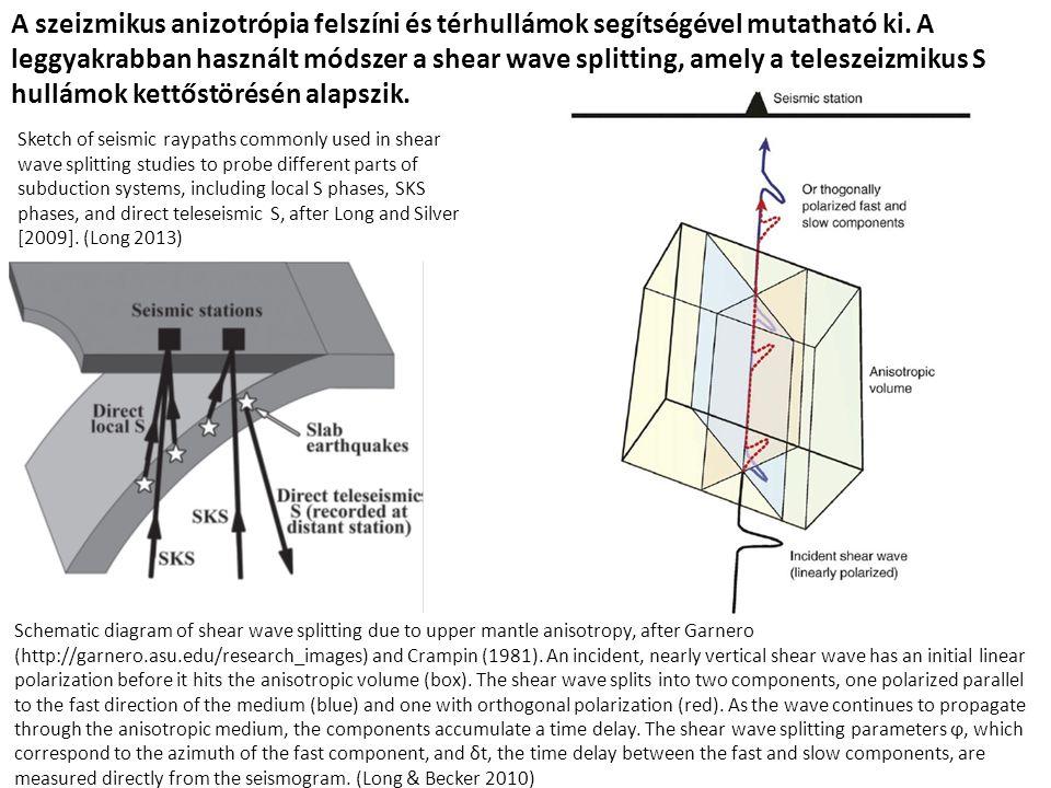 A szeizmikus anizotrópia felszíni és térhullámok segítségével mutatható ki. A leggyakrabban használt módszer a shear wave splitting, amely a teleszeizmikus S hullámok kettőstörésén alapszik.