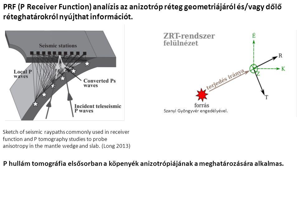 PRF (P Receiver Function) analízis az anizotróp réteg geometriájáról és/vagy dőlő réteghatárokról nyújthat információt.