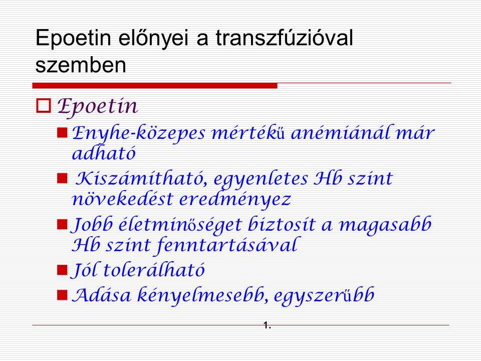 Epoetin előnyei a transzfúzióval szemben