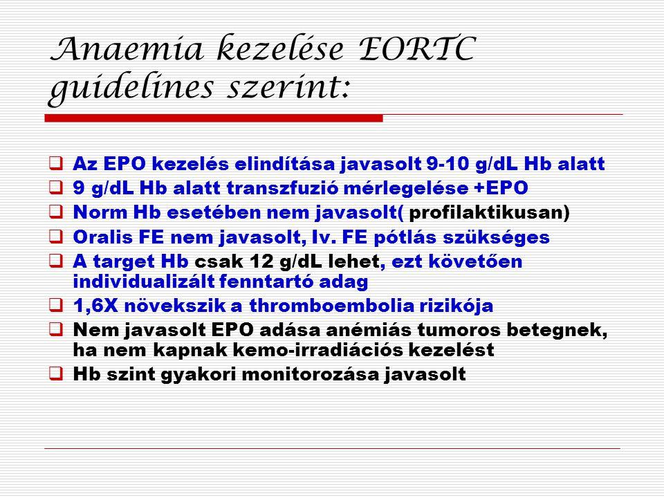 Anaemia kezelése EORTC guidelines szerint: