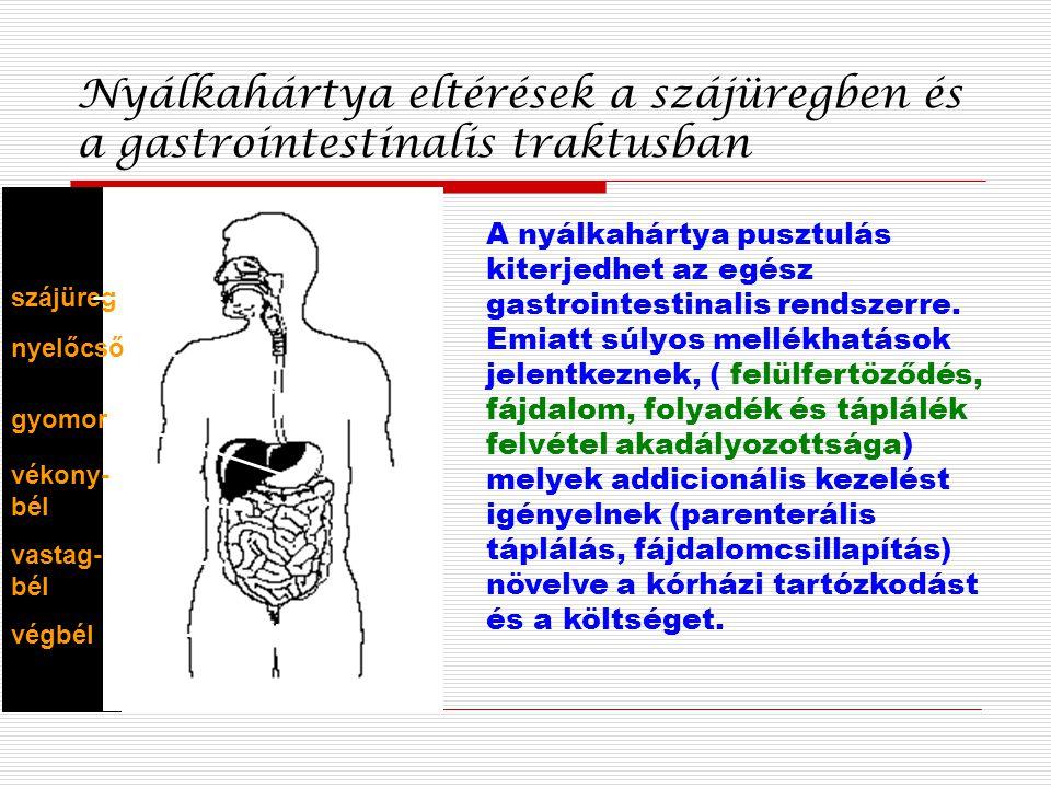 Nyálkahártya eltérések a szájüregben és a gastrointestinalis traktusban