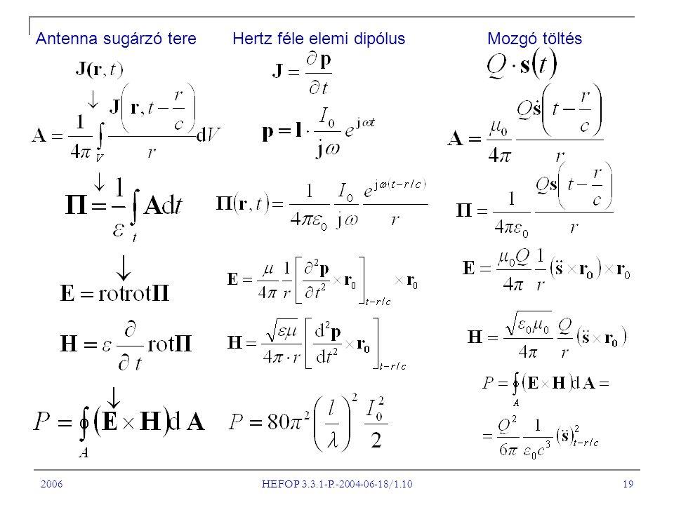 Hertz féle elemi dipólus Mozgó töltés