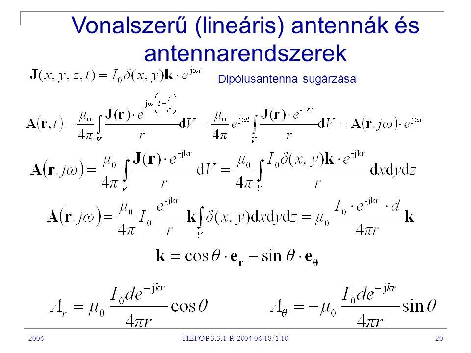 Vonalszerű (lineáris) antennák és antennarendszerek
