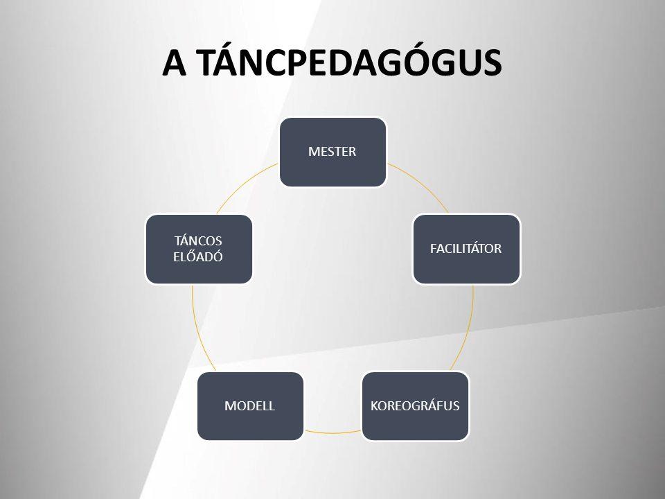 A TÁNCPEDAGÓGUS MESTER FACILITÁTOR KOREOGRÁFUS MODELL TÁNCOS ELŐADÓ