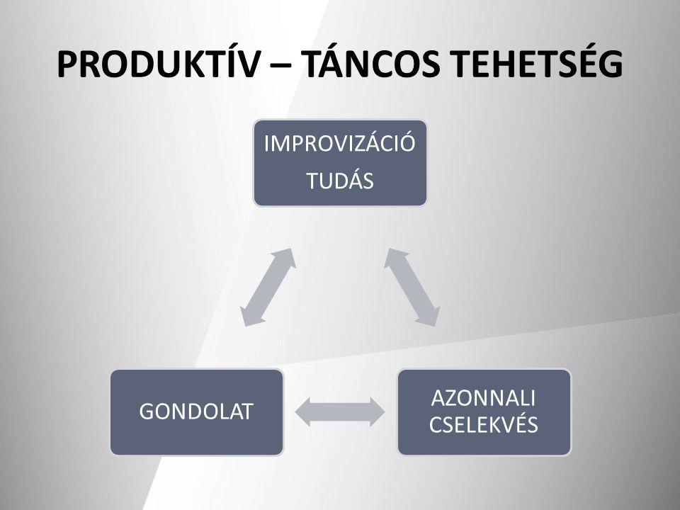 PRODUKTÍV – TÁNCOS TEHETSÉG