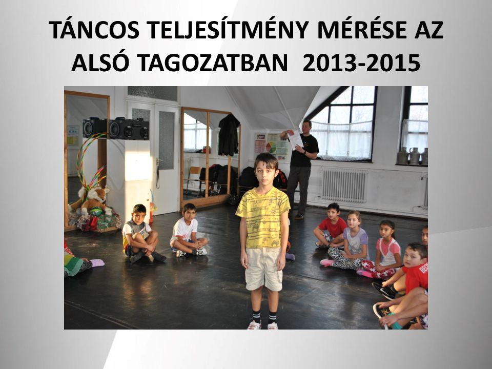 TÁNCOS TELJESÍTMÉNY MÉRÉSE AZ ALSÓ TAGOZATBAN 2013-2015