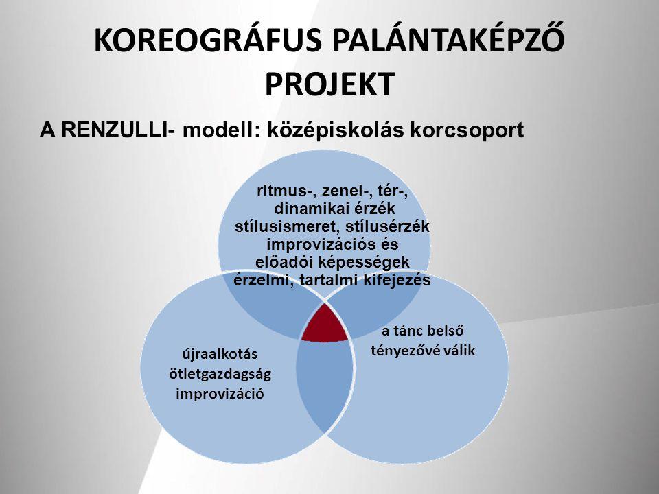 KOREOGRÁFUS PALÁNTAKÉPZŐ PROJEKT