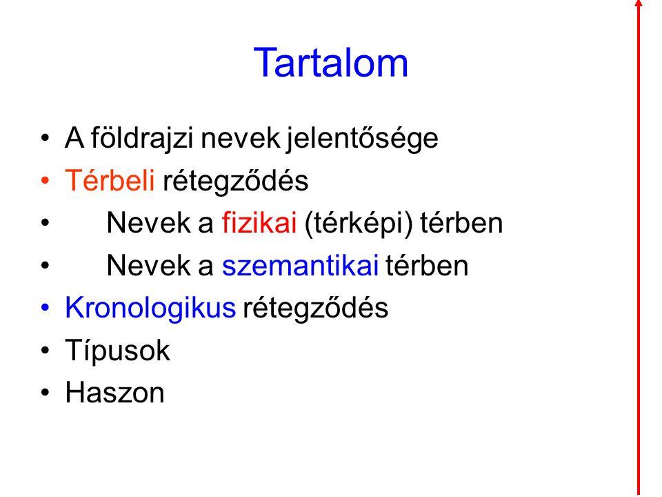 Tartalom A földrajzi nevek jelentősége Térbeli rétegződés