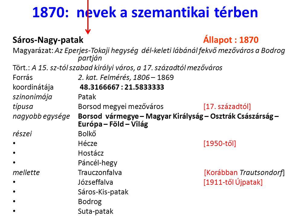 1870: nevek a szemantikai térben