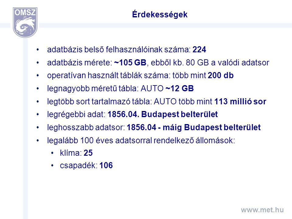 Érdekességek adatbázis belső felhasználóinak száma: 224. adatbázis mérete: ~105 GB, ebből kb. 80 GB a valódi adatsor.