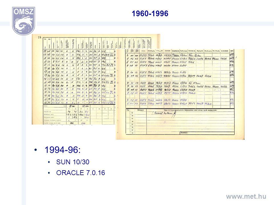 1960 előtt: észlelési naplók, klímakönyvek, évkönyvek