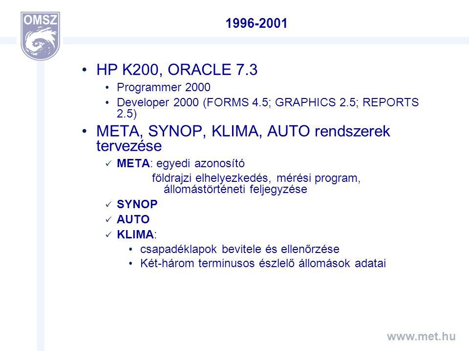 META, SYNOP, KLIMA, AUTO rendszerek tervezése