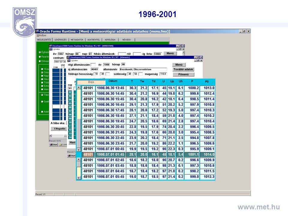 MENU program HP L2000, ORACLE 8.1.6 Származtatott adatok 1996-2001