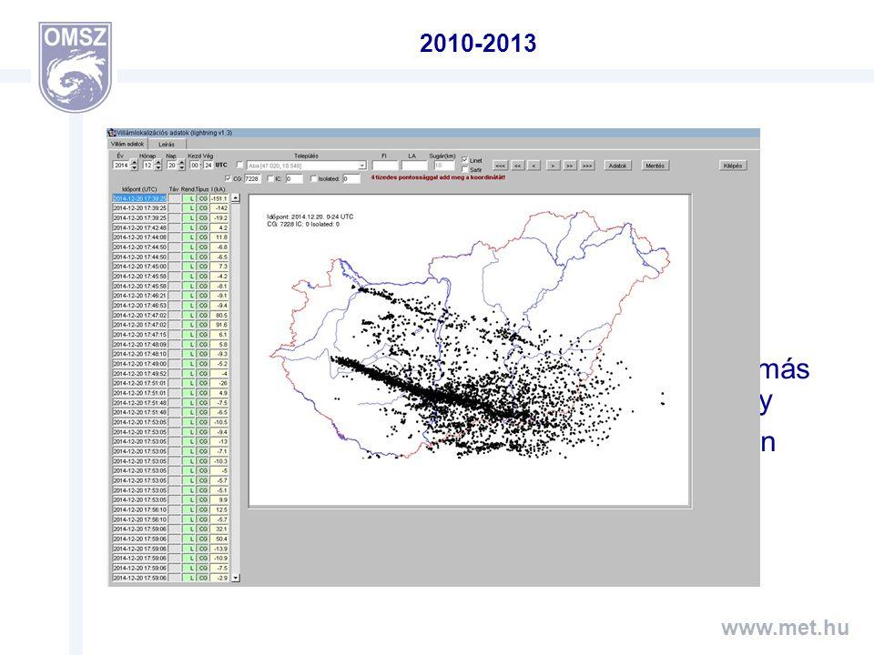 Új netCDF állományok (SYNOP BUFR; napi) Légszennyezettség vidék