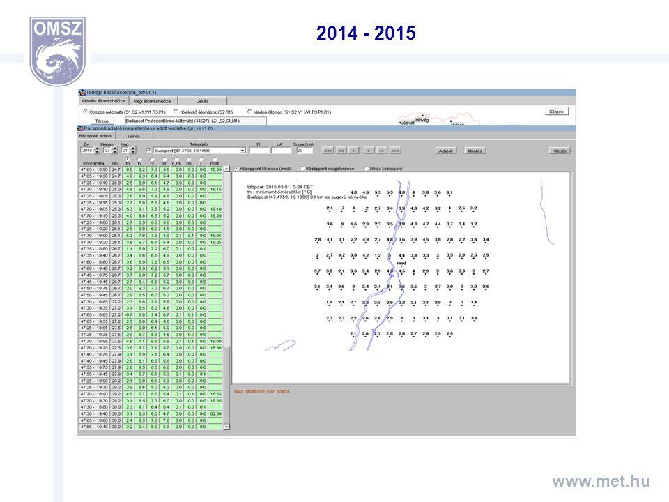 MISH interpoláció (széllökés térkép) Vízügyes hálózat adatai